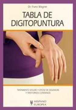 Tabla de digitopuntura