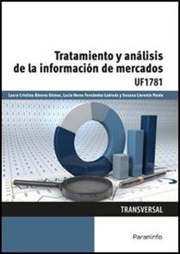 """Tratamiento y análisis de la información de mercados """"UF1781"""""""