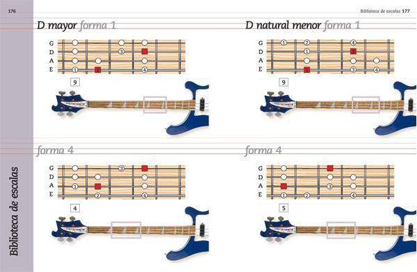 """Aprende a tocar el bajo """"Guía completa para principiantes"""""""