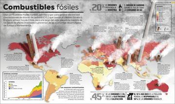 """Atlas de la emergencia climática """"Qué ocurre y comó combatirla"""""""